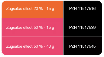 zugsalbe-effect